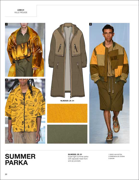Men: Next Look Menswear S/S 2020 Fashion Trends Styling incl